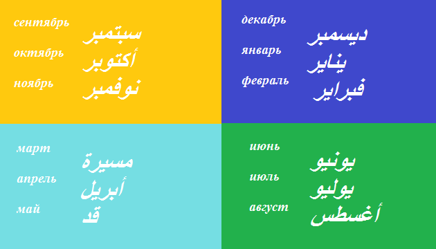 Написание вышеприведенных месяцов на арабском языке